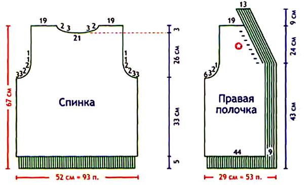 Как сшить меховой жилет схема