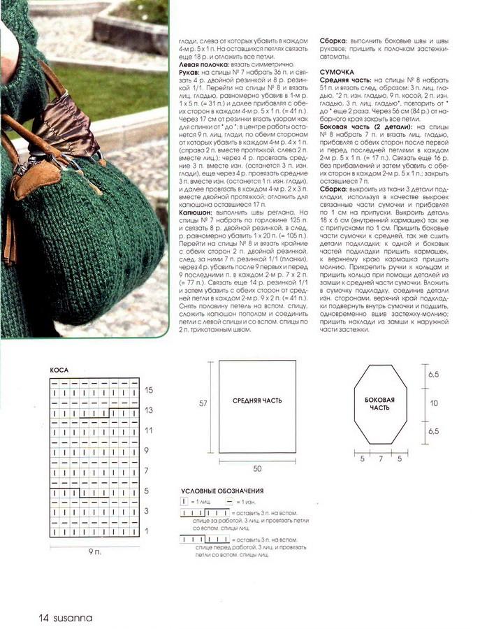 Схемы для вязания спицами для сумок