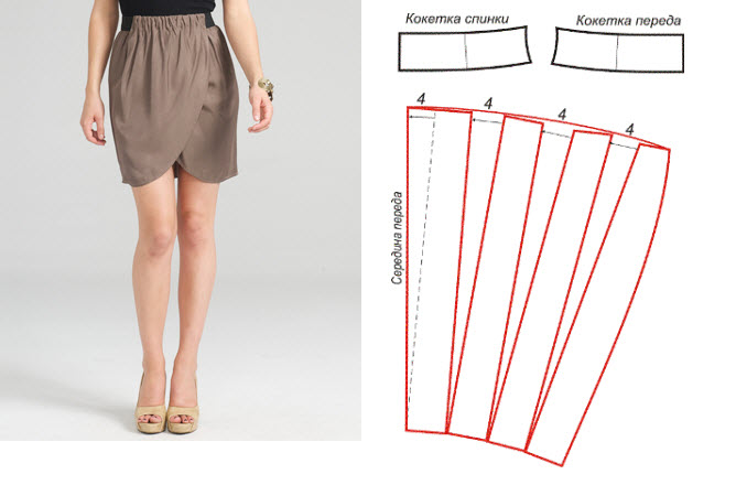 Выкройки юбку тюльпан своими руками